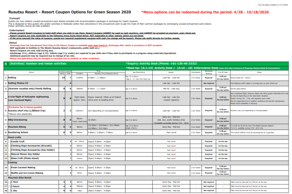 [Rusutsu Resort Hotel & Convention] Resort Coupon Options for Summer Season 2020